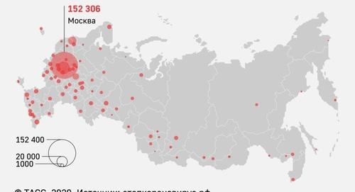 러시아 코로나19 확진자 30만명 넘어…신규 확진은 둔화세(종합)