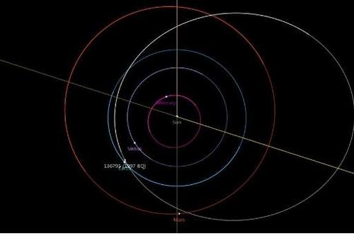 소행성 '136795' 22일 새벽 지구 접근…충돌 위험은 없어