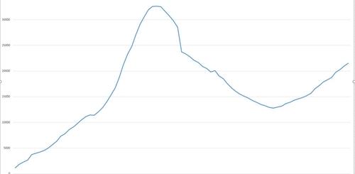 이란 코로나19 재확산 '뚜렷'…일일 확진 46일만에 최다