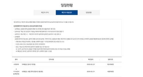 이태원 클럽발 코로나19 대구 엄습…'재확산' 시작되나