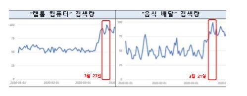 """""""코로나19 이후 유망 수출 시장 키워드 '하우스'(HOUSE)"""""""
