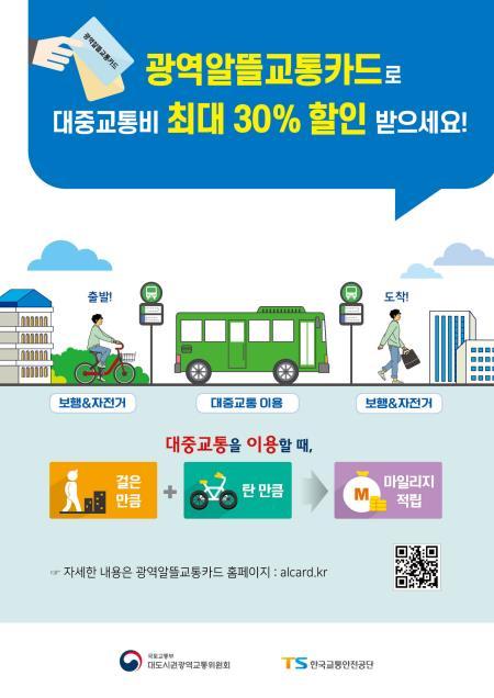 교통비 최대 30% 절감 '광역알뜰교통카드' 이용자 7만명 돌파
