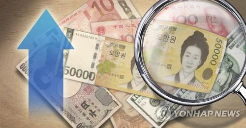 """원/달러 환율 하락세…""""미 경제 정상화 기대감"""""""
