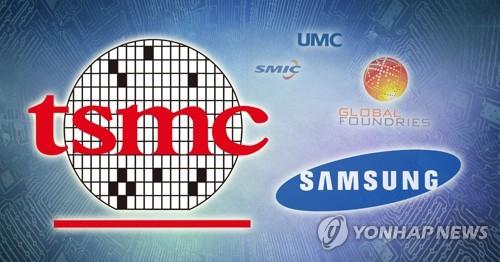 두 번째 EUV 전용라인 짓는 삼성…TSMC 추격 속도 붙나