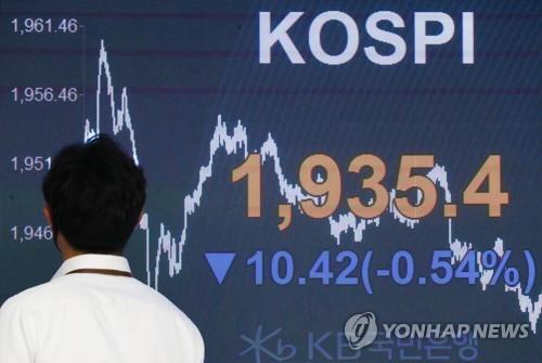 코스피, 외인·기관 매도에 하락…1,930대로 후퇴(종합)