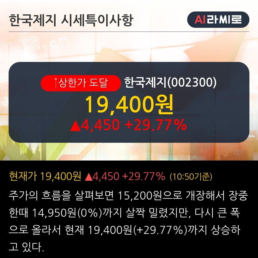'한국제지' 상한가↑ 도달, 주가 상승 중, 단기간 골든크로스 형성