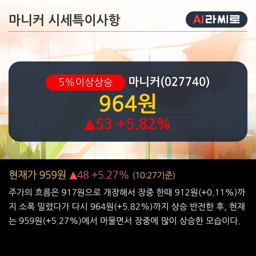 '마니커' 5% 이상 상승, 기관 4일 연속 순매수(1,415주)
