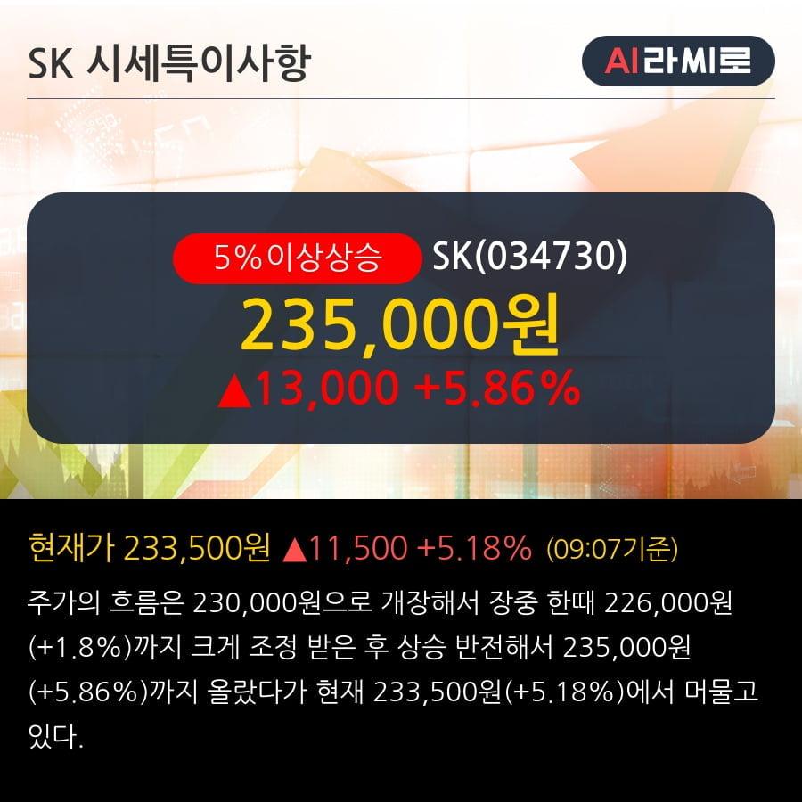 'SK' 5% 이상 상승, 상장 자회사 부진 vs. 바이오팜 상장 - 메리츠증권, BUY