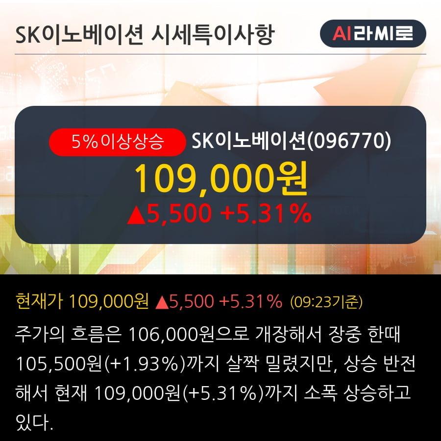 'SK이노베이션' 5% 이상 상승, 1Q20 Review: 2분기까지 실적개선 제한적 - IBK투자증권, BUY(유지)