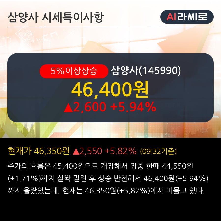'삼양사' 5% 이상 상승, 단기·중기 이평선 정배열로 상승세