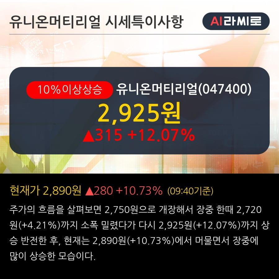 '유니온머티리얼' 10% 이상 상승, 단기·중기 이평선 정배열로 상승세