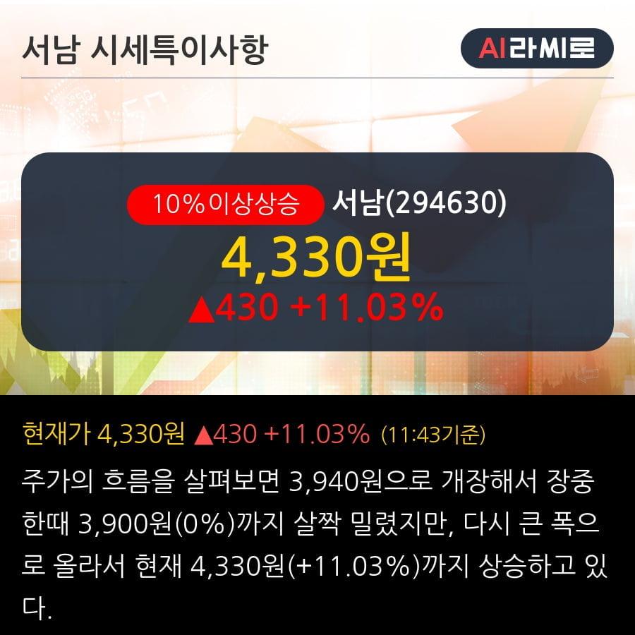 '서남' 10% 이상 상승, 단기·중기 이평선 정배열로 상승세