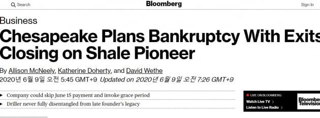 [김현석의 월스트리트나우] 번지는 무차별 상승세…파산주도 급등