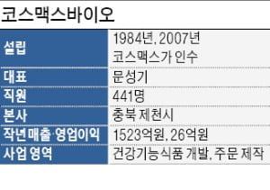 """[김우섭 기자의 바이오 탐구영역] 코스맥스바이오② """"식약처 허가 차즈기로 새 시장 열 것"""""""