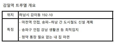 송파구 생활권, 감일지구 내 소형 주거상품 '감일역 트루엘' 분양