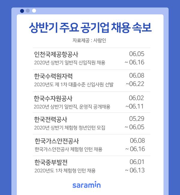 '신입 연봉 4589만원' 공기업 선호도 1위 인천국제공항공사 6월 채용 시작