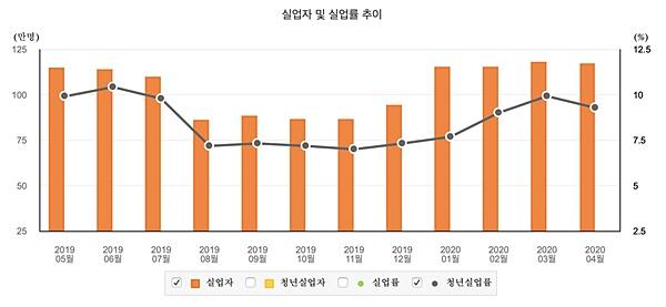 """[2020 인싸와 아싸②] """"혼자 있는게 좋아요"""" 늘어나는 자발적 아싸"""