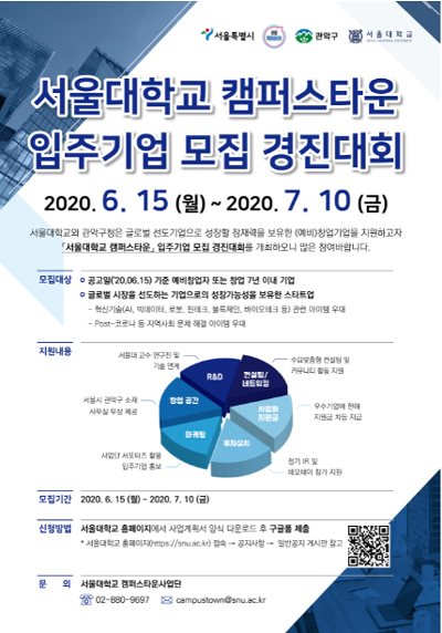 서울대-관악구, 캠퍼스타운 입주기업 모집