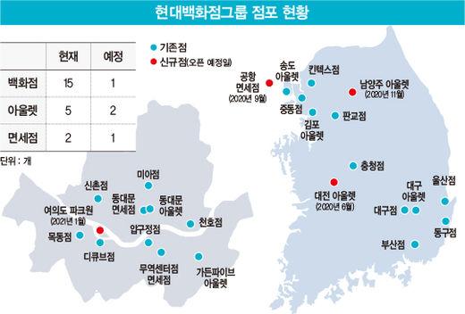 롯데·신세계와 다른 길…'패스트 팔로워' 정지선의 '돌다리 경영'