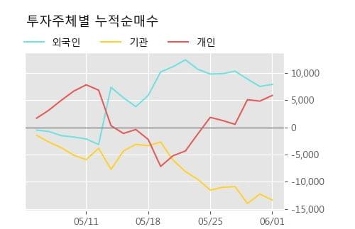 '삼성화재우' 5% 이상 상승, 단기·중기 이평선 정배열로 상승세