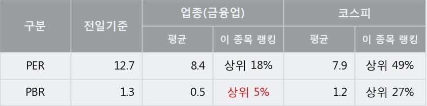'LS전선아시아' 5% 이상 상승, 단기·중기 이평선 정배열로 상승세