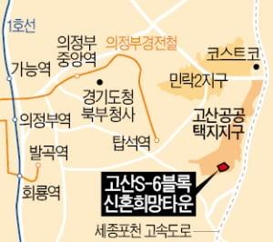 의정부 고산 신혼희망타운, 입지·생활편의·교통 3박자 갖춘 '초품아'