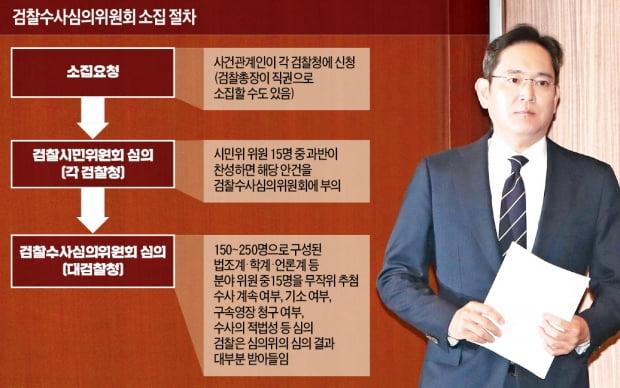 """檢 '이재용 기소'로 기울자…삼성 """"외부 전문가가 객관적 판단을"""""""