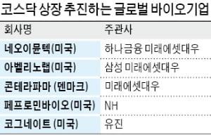 코로나로 관심 '쑥쑥'…국내외 바이오社, 코스닥으로 진격