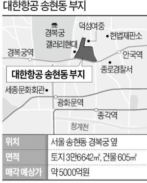 대한항공 송현동 부지 공원화…서울시, 변경안 주민열람 '강행'