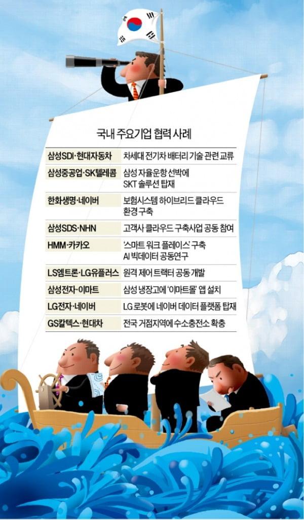"""""""포스트 코로나 대비""""…한국기업 전략적 협업 강화"""
