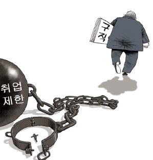 '3년 취업제한' 족쇄 풀렸지만 갈 곳 없는 前 정부 장차관들