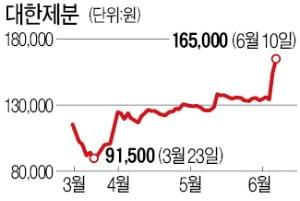 곰표 밀맥주 '불티'…대한제분 주가 '활활'