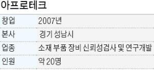 """김형태 아프로테크 대표 """"신뢰성 테스트는 부품과 고객 잇는 다리"""""""