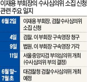 '1차 관문' 넘은 삼성 승부수…이재용 '불기소 의견' 나올까