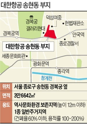"""대한항공, 권익위에 SOS…""""서울시의 부지매각 방해는 위법행위"""""""