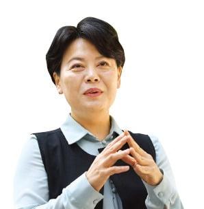 """윤희숙 """"청년들에게 불공정한 노동시장…기본소득이 무마 수단돼선 안돼"""""""