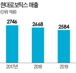 정기선·구현모 의기투합…'가가호호 로봇시대' 연다