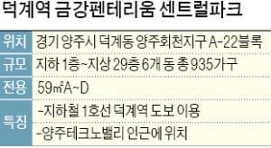 """""""강남까지 20분""""…全가구 전용 59㎡ 4베이"""