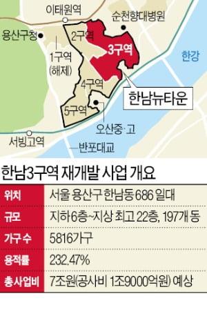 현대건설, 7兆 '한남 3구역' 재개발 따냈다