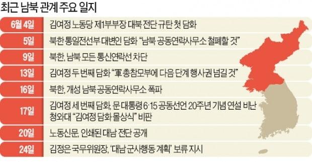 美 항모 3척 뜨자 진화 나선 김정은…일단 '판 흔들었다' 판단한 듯