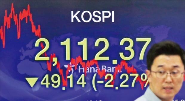 정부가 '금융세제 선진화 추진 방향'을 발표한 25일 코스피지수는 전날보다 49.14포인트(2.27%) 내린 2112.37로 거래를 마쳤다.  /연합뉴스
