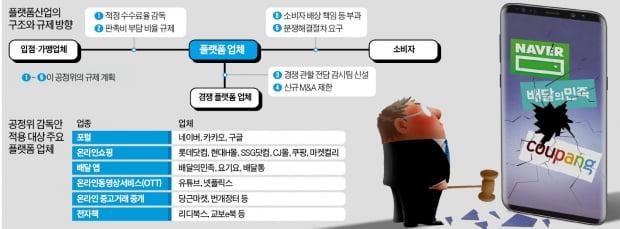 플랫폼 산업 특성 무시한 채…네이버·쿠팡·배민 옥죄는 공정위