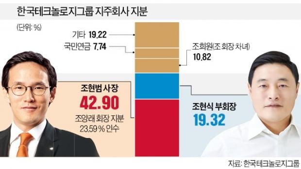 """한국타이어 """"조현식-조현범 형제경영 계속된다"""""""