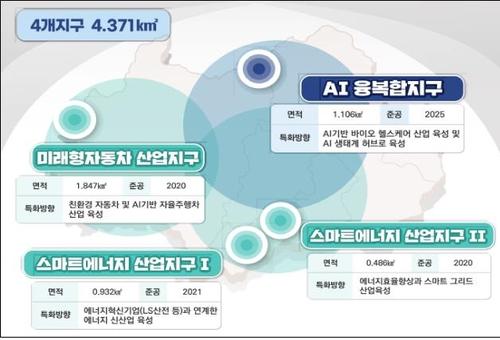 광주·울산·시흥, 경제자유구역 지정…AI·수소도시 육성