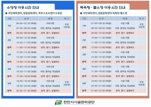천안 수영장·볼링장 등 10곳 15일 재개장