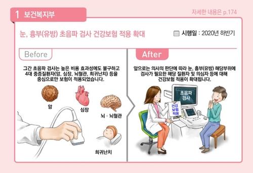 [하반기 달라지는 것] 눈·유방 초음파에도 건보 적용…13세도 독감 무료접종