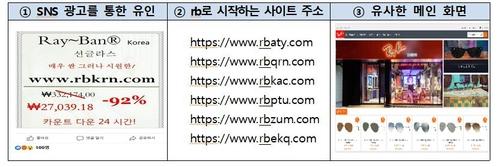 """소비자원 """"선글라스 브랜드 '레이밴' 사칭 피해 급증"""""""