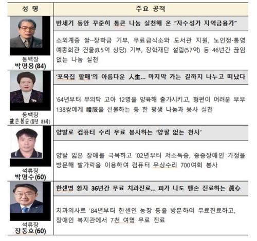 12명 고아 품은 고(故) 손봉순 여사, 국민추천으로 훈장 받는다(종합)