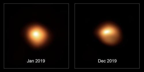 '초신성 폭발 임박설' 베텔게우스 광도 급감은 항성흑점 영향