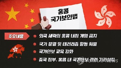 홍콩 특별대우 지위 박탈에 우리나라 산업계 '긴장'